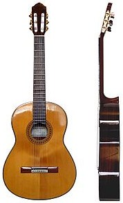 Guitar_Classical_two_views